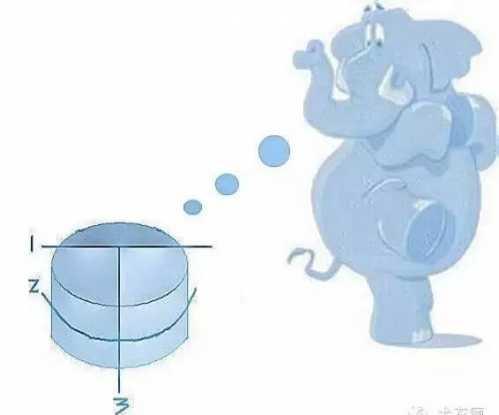 """说把大象装冰箱 """"把大象放进冰箱需要几个步骤"""