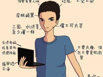 男士标准身材计算器 成年男性标准体重计算公式